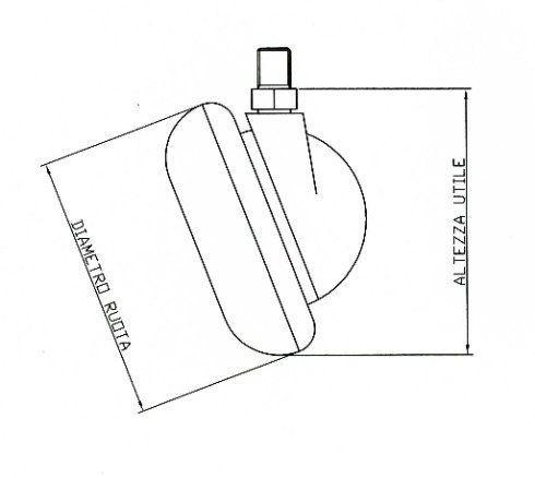 Ruote sferiche per sedie - Ruote per arredamento