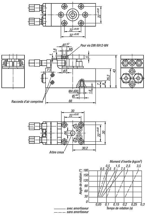 Module rotatif pneumatique - Système de manipulation pneumatique