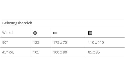 TLG-352-A – Manuelle Aluminiumkreissäge - TLG-352-A – Manuelle Aluminiumkreissäge