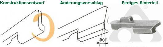 Konstruktionshilfen - Sinterformteile AMF®: Gestaltungs- und Konstruktionshilfen