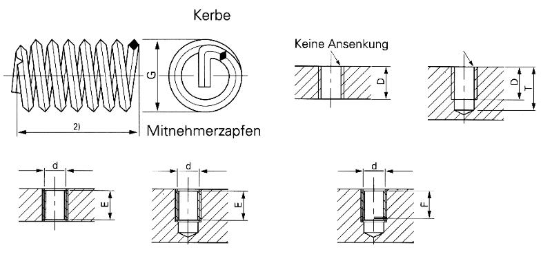 Thread inserts - FILTEC® + - Wire thread inserts