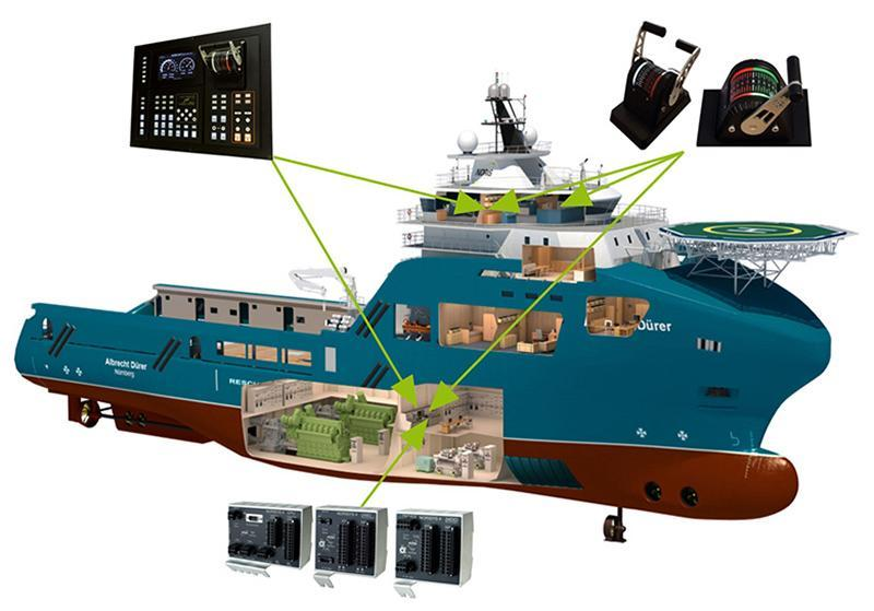 système de commande de propulsion - système de commande de propulsion