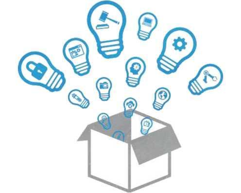 Intellectual Property Law -