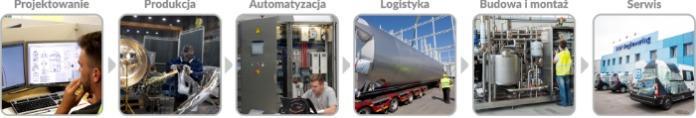 Grupa B&P zajmuje się kompleksową realizacją projektów. - Grupa B&P specjalizuje się w produkcji następujących urządzeń: