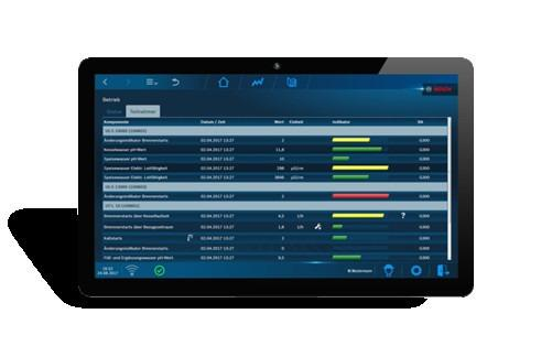 Bosch Efficiency assistant MEC Optimize - Bosch Controls and connectivity - Efficiency assistant MEC Optimize