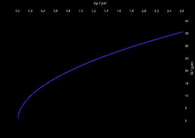 Vanne de vidange 2/2 NF, DN 40 IP 65, IP 68 - 04.040.116