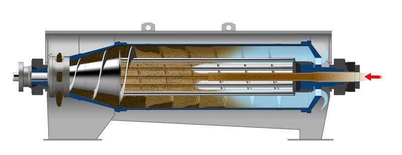 Serie Xelletor - Xelletor Flottweg − la rivoluzione nella disidratazione dei fanghi