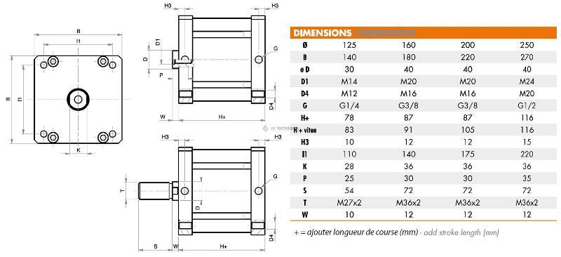 Vérin compact double effet - Vérins compacts - diamètre 125/160/200/250 mm - Série KDM