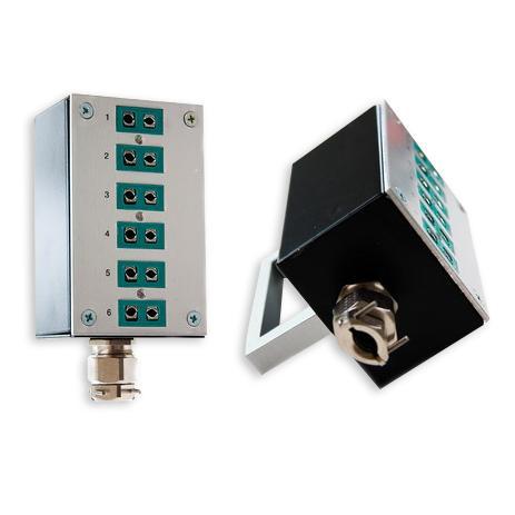 Multiple Jack Standard (MJS) - Connector Standard