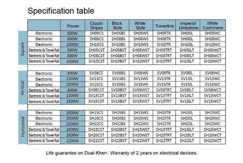 Climastar inertia radiator Smart series - Anze Radiators Series
