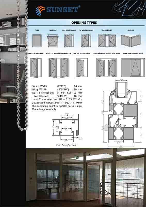 Systèmes de portes et de fenêtres en Aluminium