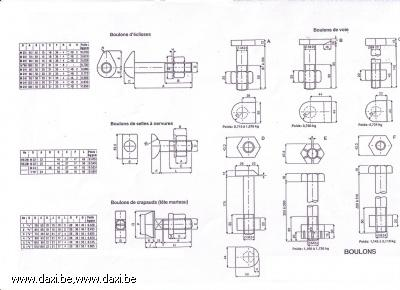 Bolts : different types - Fastenings Track material