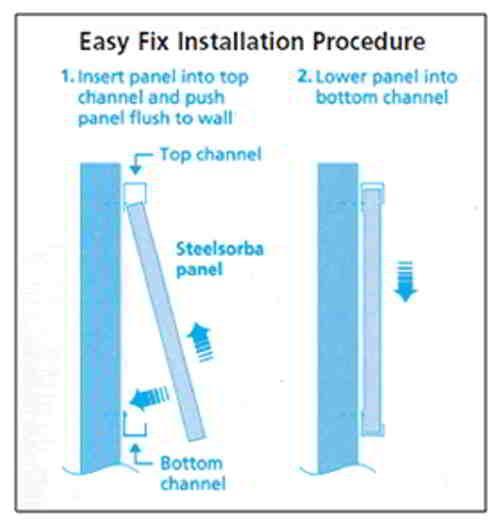Panel industrial de insonorización - Steelsorba