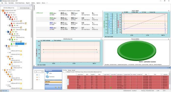Ultranalysis® Suite 3 - Potente • Analitico • Versatile