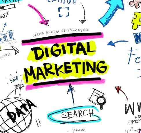 Digital Marketing  - All digital marketing services
