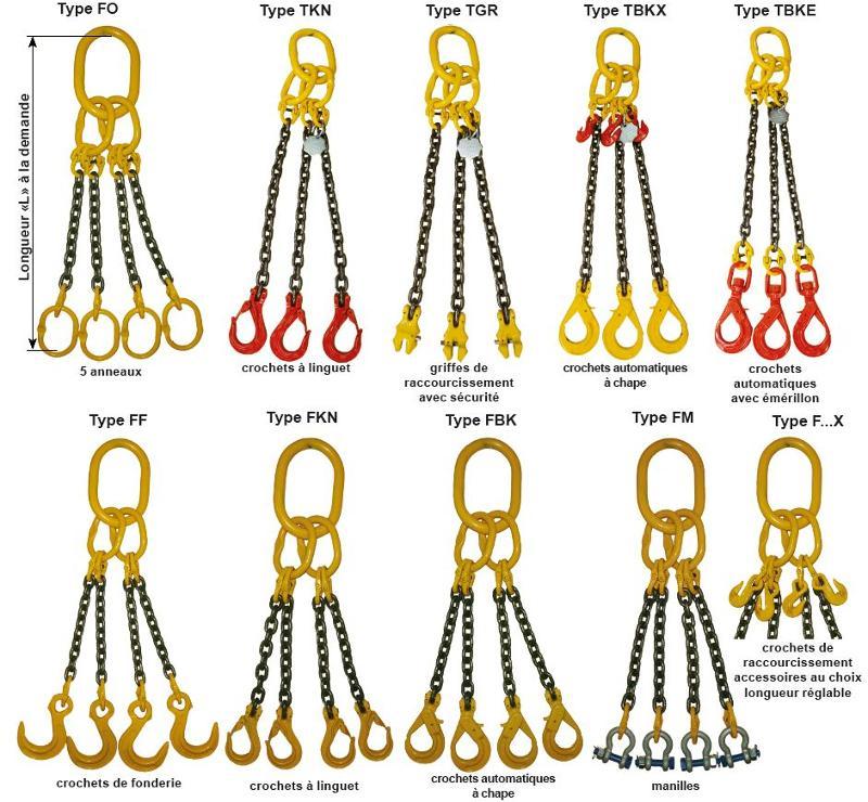 Elingues chaînes - Elingue chaîne à 3 ou 4 brins