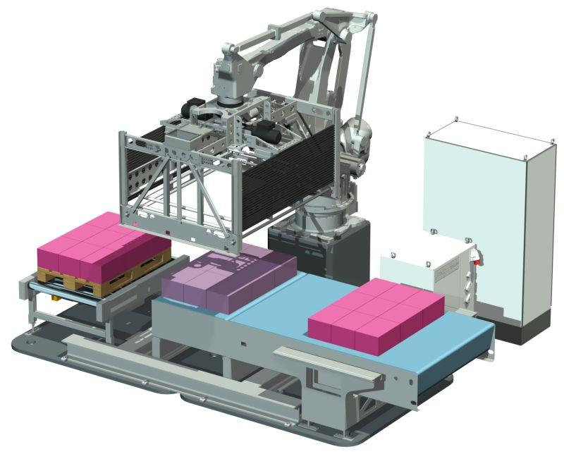 Space Saving Palletizing Solution