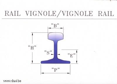 Train rail (Vignole) - Rails Track material