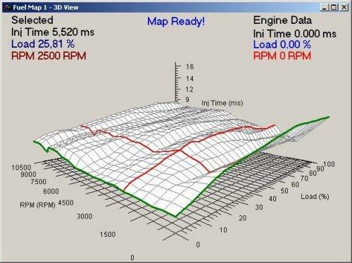 Equipement de démonstration pour la formation professionelle - Bancs d'essai pour moteurs, moteurs de démonstration