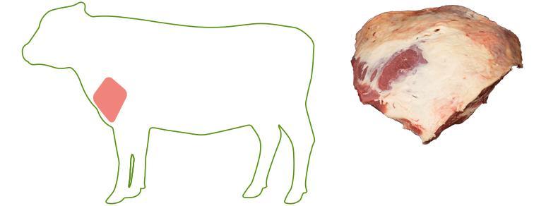 Shoulder Clod - Cuts of Beef
