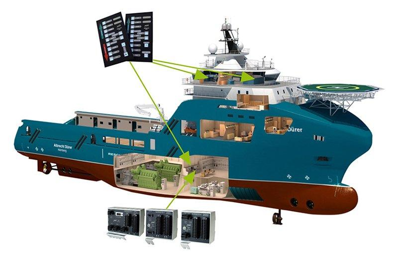 transmetteur d'ordres pour navire - transmetteur d'ordres pour navire