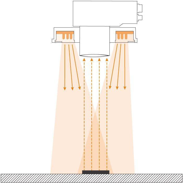LED Mini Ring Light LSR24/ LED Mini Ring Flash Light LSR24FL - LED Mini Ring Light LSR24 for Machine Vision