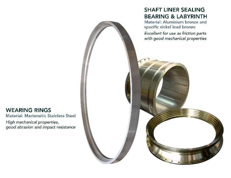 Shaft liner sealing bearing & labyrinth & wearing ring - Turbines - components for hydraulic turbines