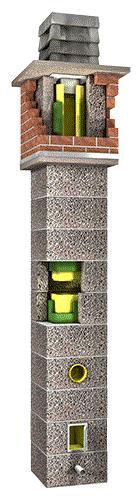 Isolés COTHERM - Conduits de cheminée