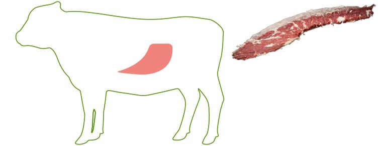 Flap Meat - Cuts of Beef