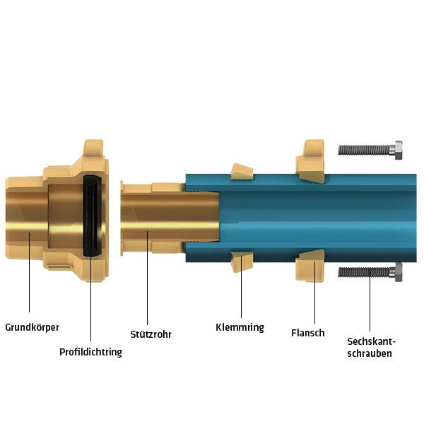 Connector - flange male thread, increased 66012F - Pipe connector / pipe fitting for pipes in cold and hot water area