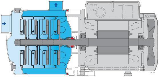 Pompes de surface - MXH 2-4-8-16
