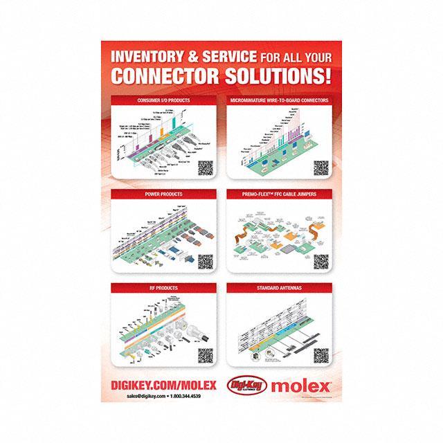 MOLEX ACADEMIC POSTER - Molex, LLC MOLEX-POSTER