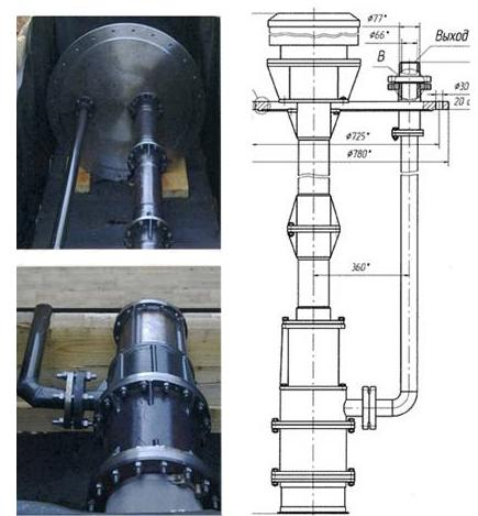 Semi-submersible Pumps With Magnetic Couplings - VERTICAL SEMI-SUBMERSIBLE PUMPS
