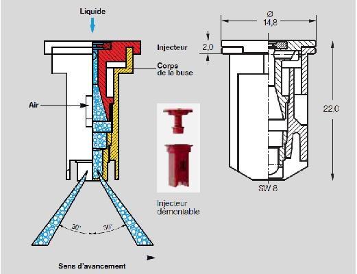Buse compacte à injection d'air IDKT à double jet - Buse anti dérive
