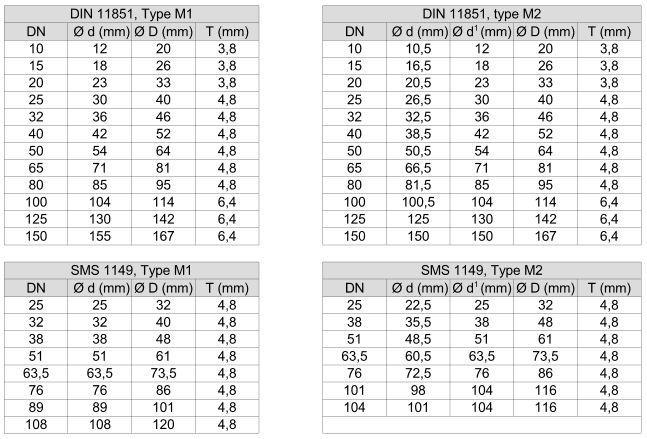 Joint SMS  - Gylon® ( PTFE modifié )