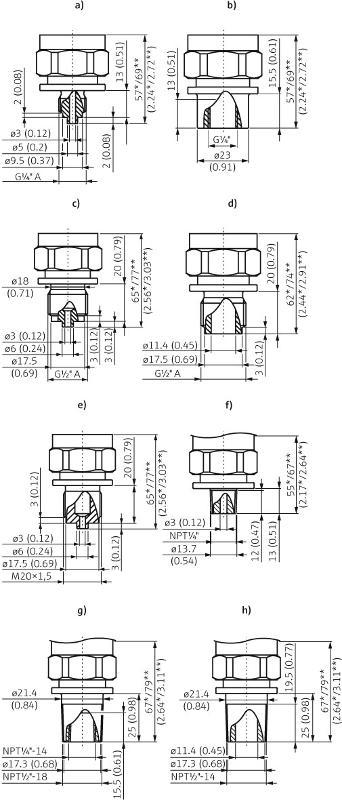 Cerabar PMC11 / PMP11 [remplacent PMC131 / PMP131] - Pressostats et capteurs de pression