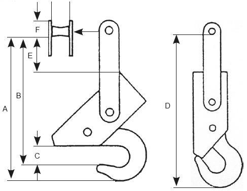 Crochets spéciaux - Crochet de levage automatique