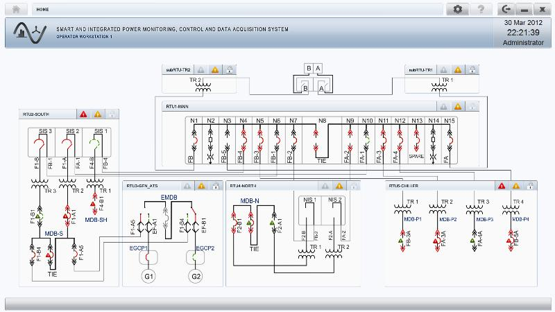 Electric Design - SCADA designing of electric systems