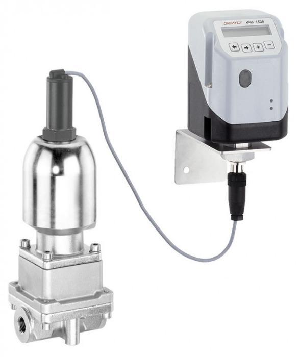 Manuell, pneumatisch, elektromotorisch Regelventil GEMÜ 566 - 2/2-Wege-Geradsitz-Regelventil mit einem Körper mit integrierter Regelmechanik