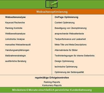 Bio-SEO Webseitenoptimierung