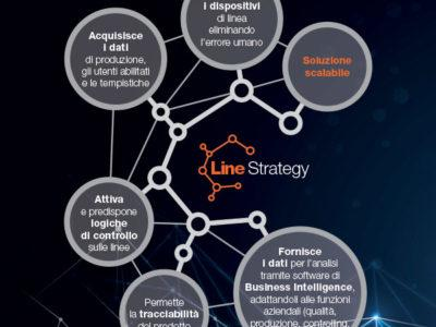 Line Strategy By Nimax - null