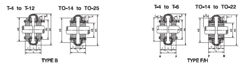Accouplement élastique à bandage TyreFlex, RATHI - Accouplement élastique à bandage TyreFlex, RATHI