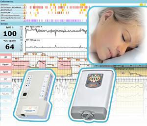Полисомнографы - Полисомнографы разных типов для диагностики проблем сна