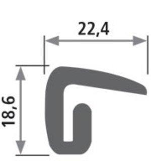 Profil 360 - null
