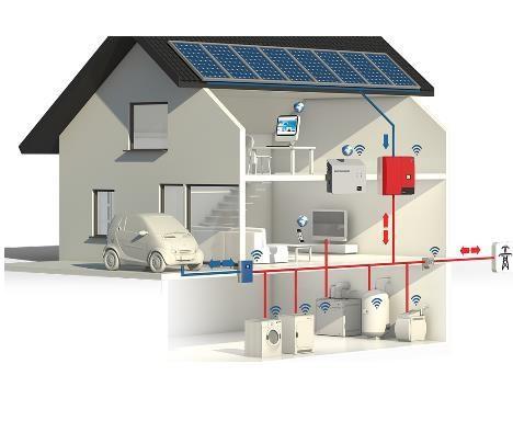 Energie - Energiebeheer - Javac edge powerbank