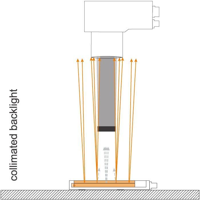LED-Flächenbeleuchtung LG-V02-Serien - LED-Flächenbeleuchtung für die industrielle Bildverarbeitung (Machine Vision)