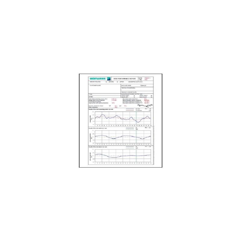 Equilibreuse de roue - HOFMANN OPTIMA II