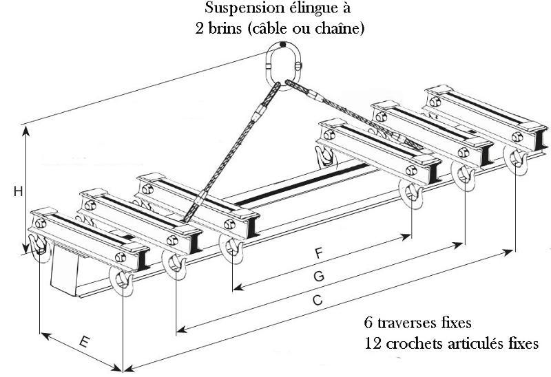 Palonniers standards - Palonnier type VSC