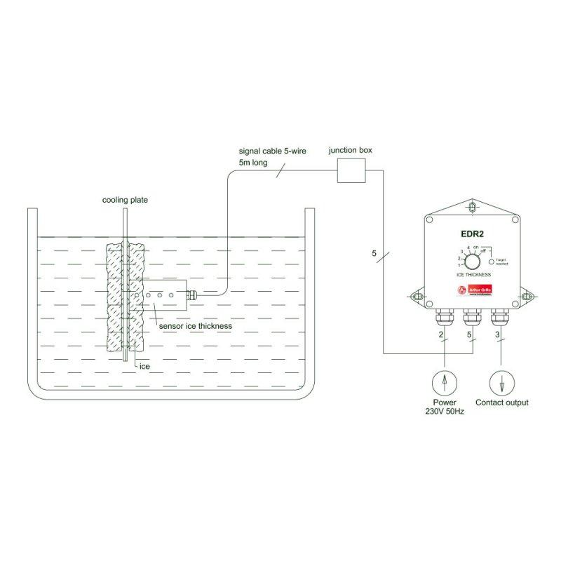 Ice production ice thickness controller - EDR2 - Ice production ice thickness controller - EDR2