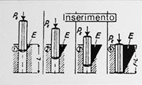 Spine cilindriche intagliate Kerpin® - Spine cilindriche intagliate